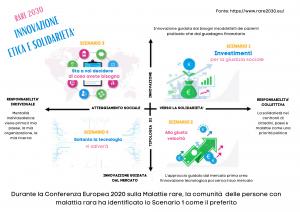 Rare 2030: lo scenario futuro